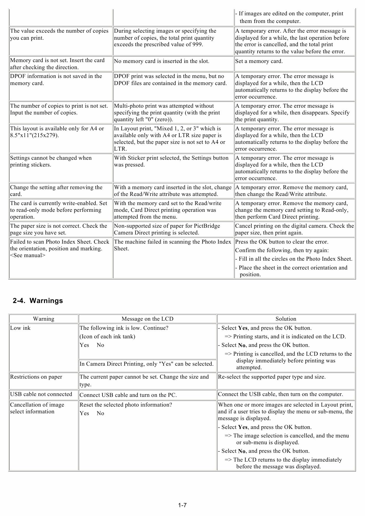 Canon PIXMA MP510 Service Manual-2